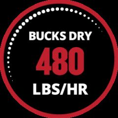 250x250_hp_icon_dry