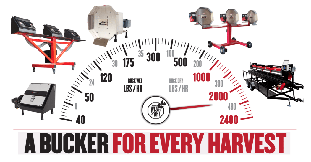 1050x550px_Odometer_Bucker_For_Every_Harvest