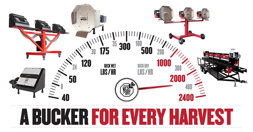 1052x550px_Odometer_Bucker_For_Every_Harvest-v2