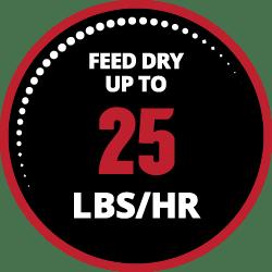 Trim Dry